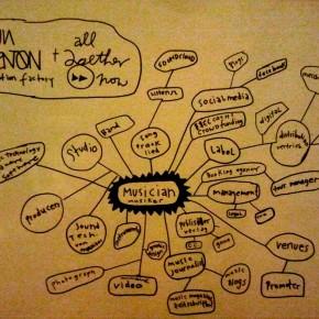 a2n/UNCONVENTION FACTORY::Wie ein Album an einem Tag entsteht//Einladung an alle, die an Musikproduktion beteiligt sind
